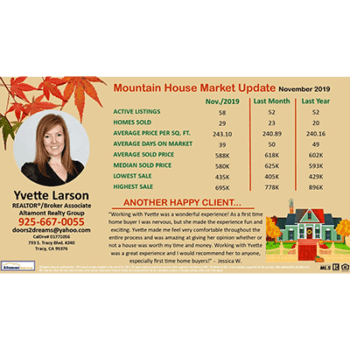 November 2019 Mountain House real estate update flyer